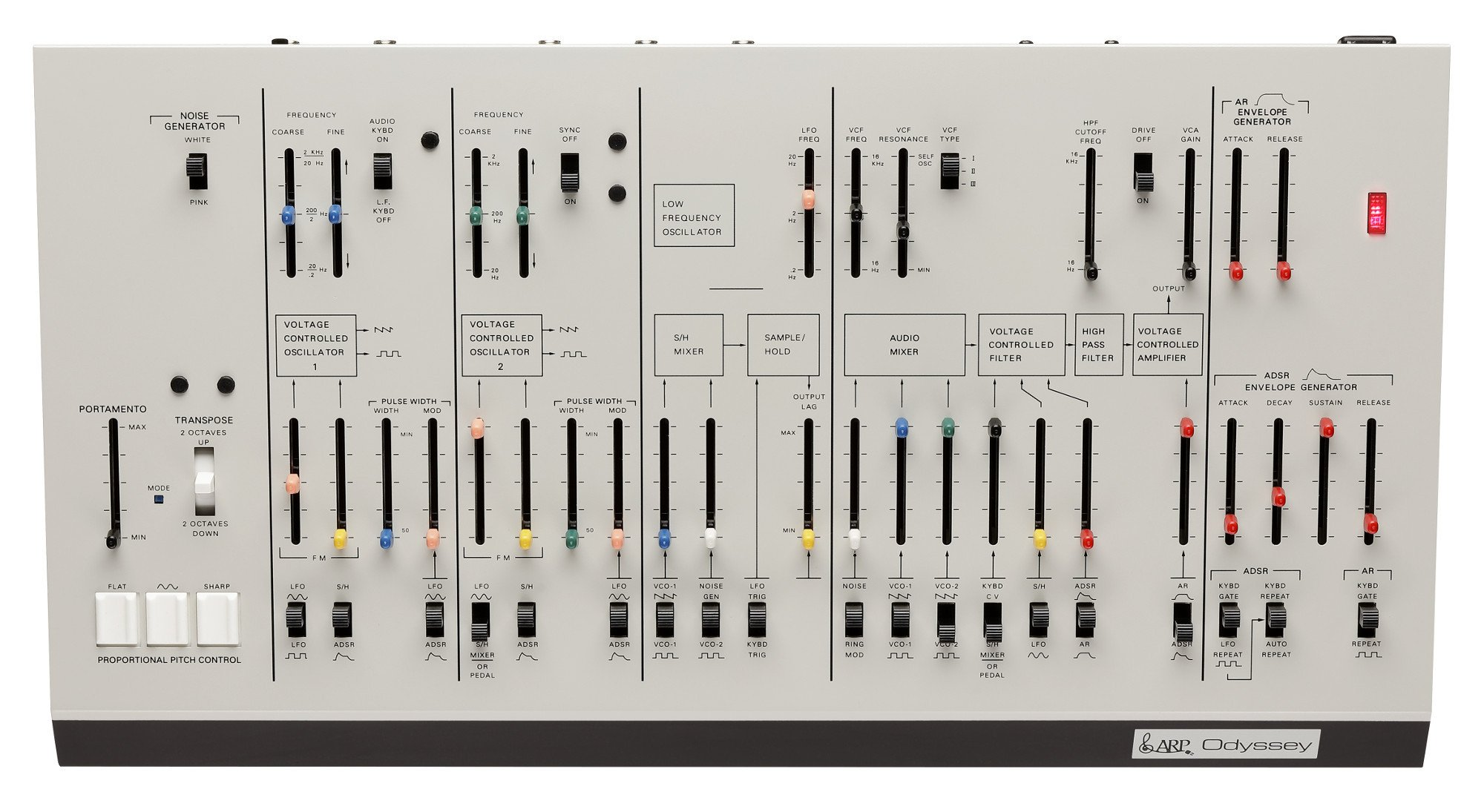 Image of   Korg Arp Odyssey Module Rev. 1