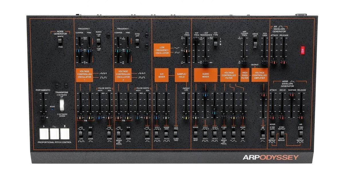 Image of   Korg Arp Odyssey Module Rev. 3