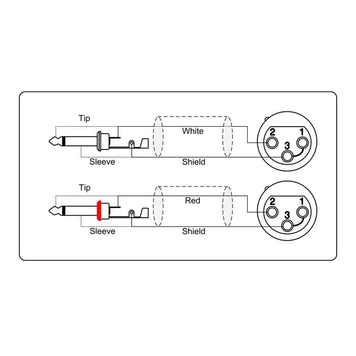 adapter kabel 2 x xlr hun til 2 x 6 3 mm jack mono  u2192 k u00f8b